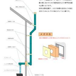 煙突設置ガイド